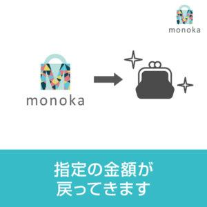 monokaの使い方